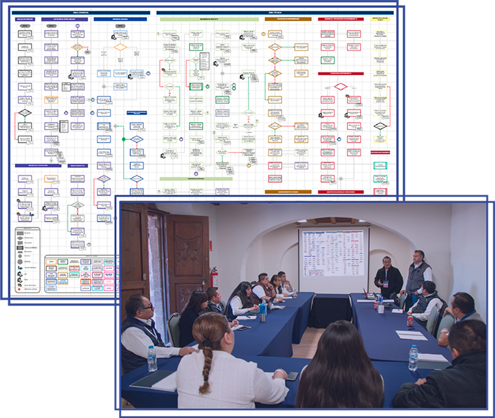 diseño global de alineacion de procesos
